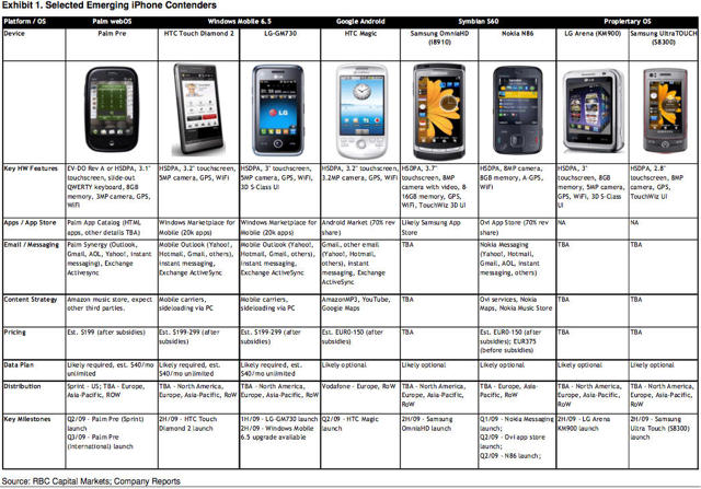 iphone price analysis The iphone 5 completely rebuilds the iphone on a framework of new features and but the 2013 iphone 5s and iphone 5c remain on sale at reduced prices.