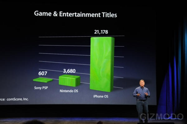 Steve Jobs Revolutionizes Another Industry: Gaming | Cult of Mac