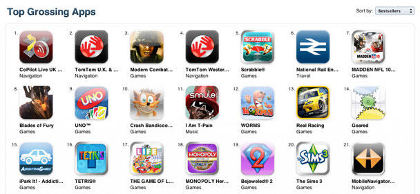 Top Grossing  >> Itunes App Store Does Anyone Even Care About Top Grossing Apps