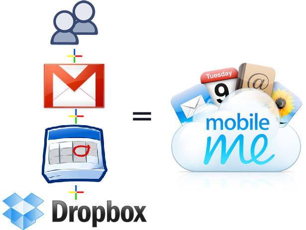 MobileMe for Free.