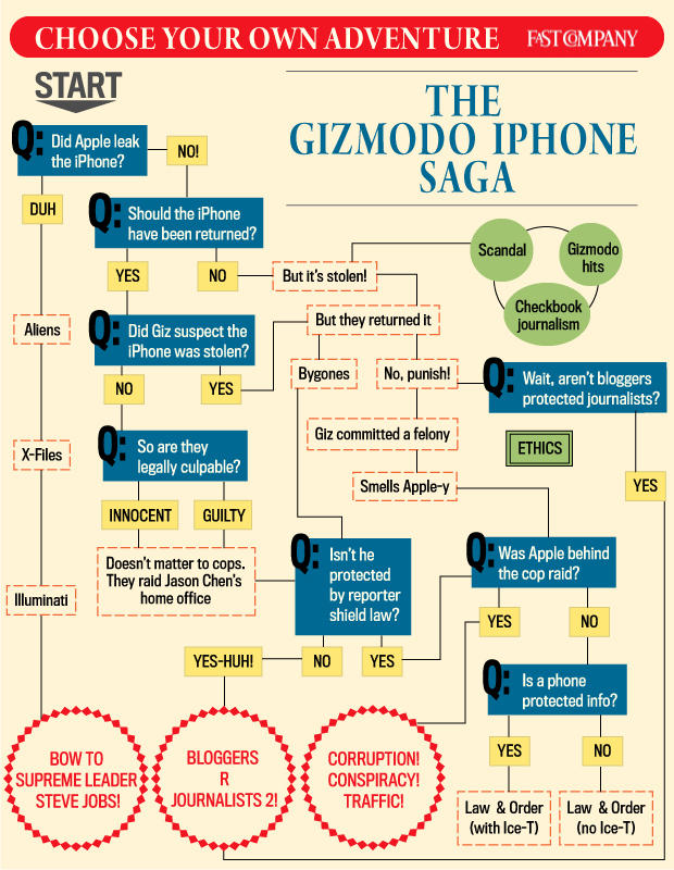 gizmodo-iphone-adventure