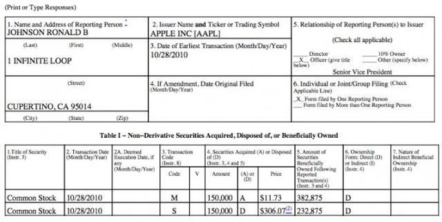 Apple Inc. (AAPL) Options Chain - Yahoo Finance
