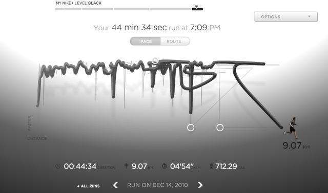 Loopy results from Nike+GPS iPhone app