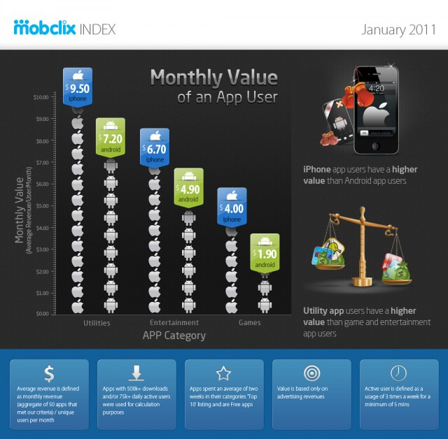 Mobclix-Index_January-20112
