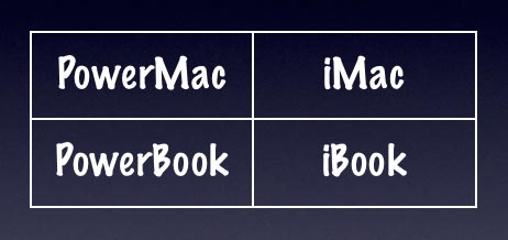 Steve's original product matrix