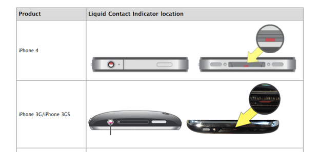 Apple Abandons Liquid Contact Indicators in iPad 2 | Cult of Mac