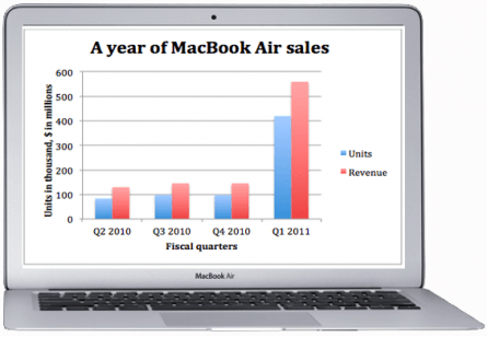 fortune-macbook-air.png