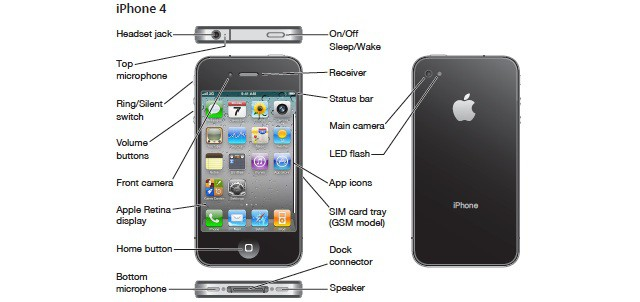 iphone4buttons