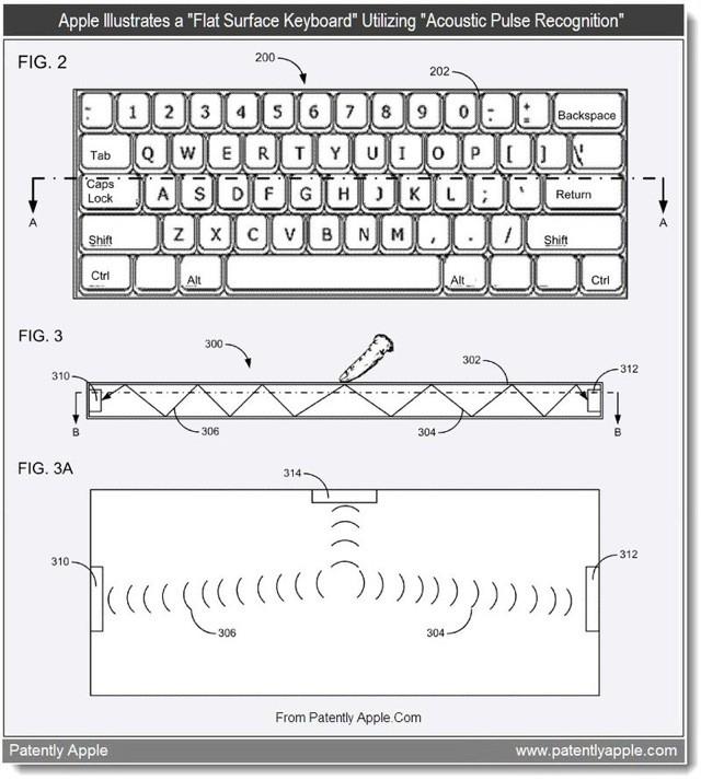 keyless-keyboard-patent.jpg
