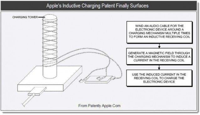 Apple-inductive-charging-patent