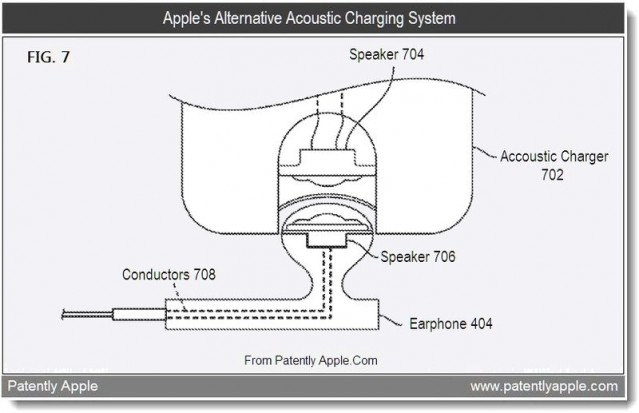 Apple-inductive-charging-patent-2