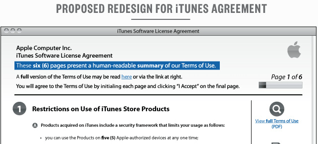 Student Transforms Painfully Long Itunes License Agreement Into