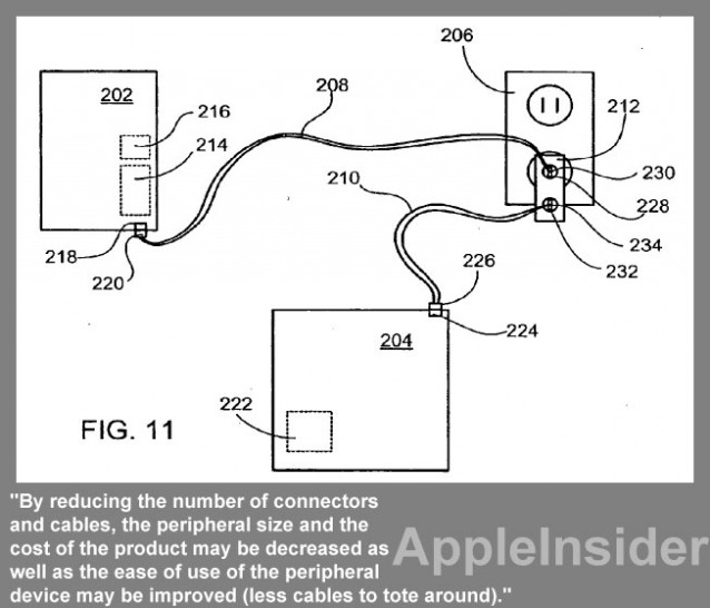 Apple-all-in-one-power-and-data-cable