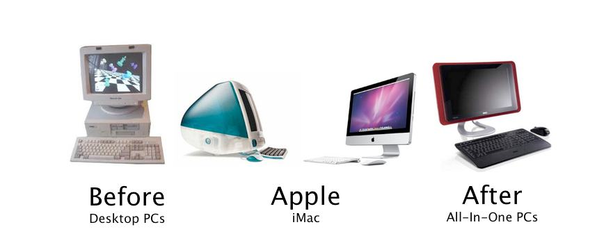 Image result for computers before and after