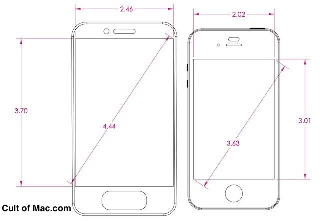 iPhone_5_v_iPhone_4_screens