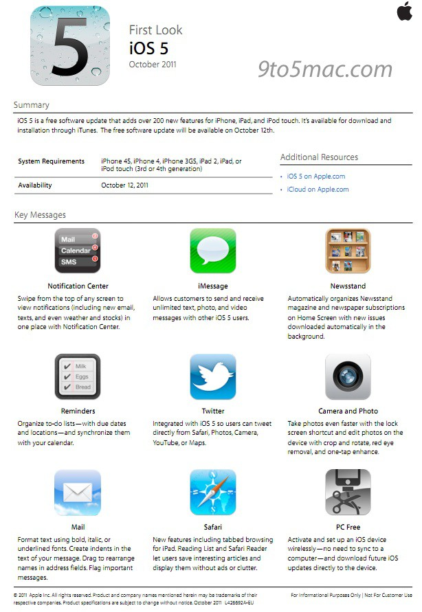 ios5-first-look-internal