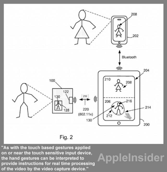 Apple-gestures-patent