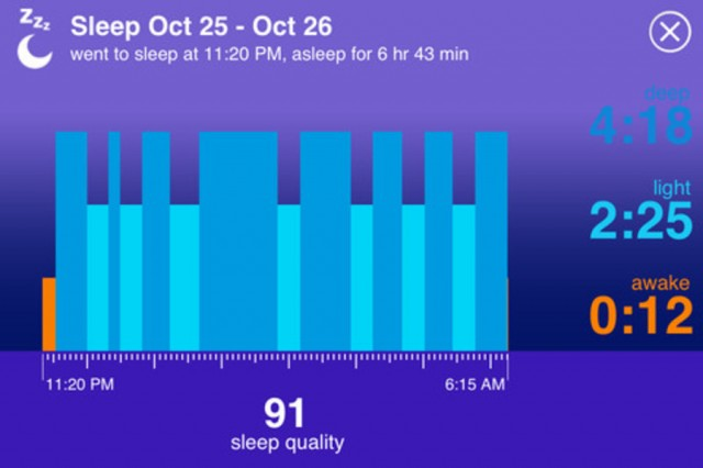 Jawbone Launches The Up Wristband To Help You Keep Track Of Your
