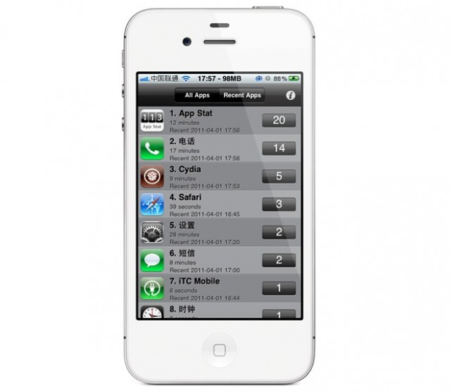 App-Stat-for-iPhone