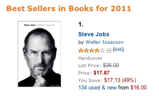 jobs_amazon_best_seller