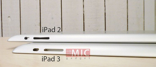 Here the angle exaggerates the difference. Photo MIC Gadget