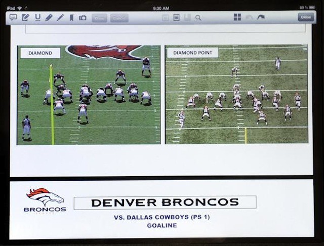 Broncos opt for iPad/PlayerLync app combo (photo by Denver Post)