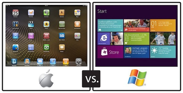 Windows RT versus the iPad