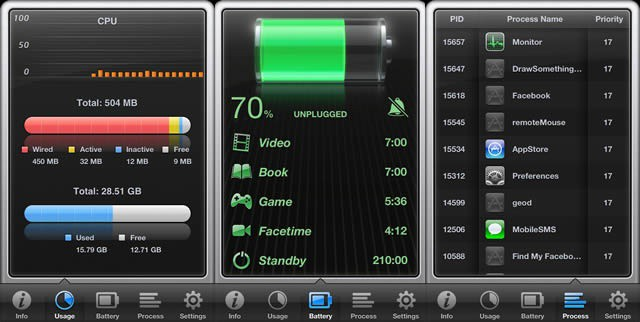 System activity monitor iphone