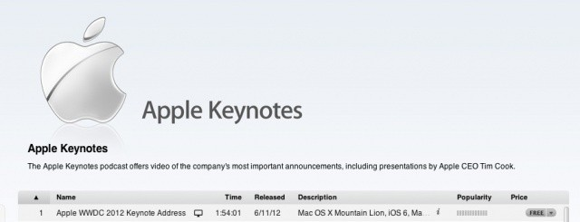Apple Makes Full WWDC 2012 Keynote Available For Download In iTunes