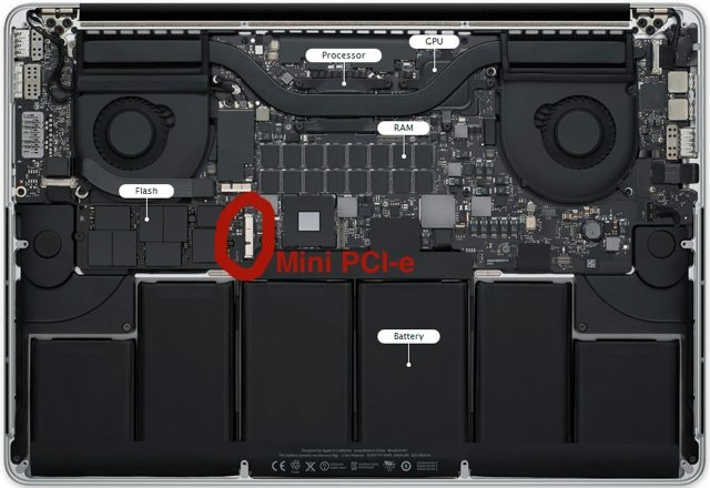 New Macbook Pro S Ssd Storage Can Be Upgraded At Home