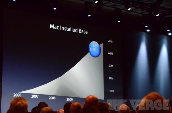 apple-wwdc-2012-_0785