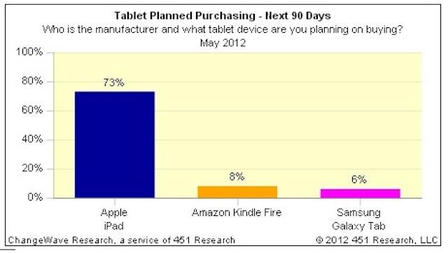 change-buyingplans