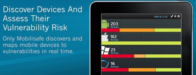 Mobilisafe brings network security and threat assessment to mobile devices and BYOD programs