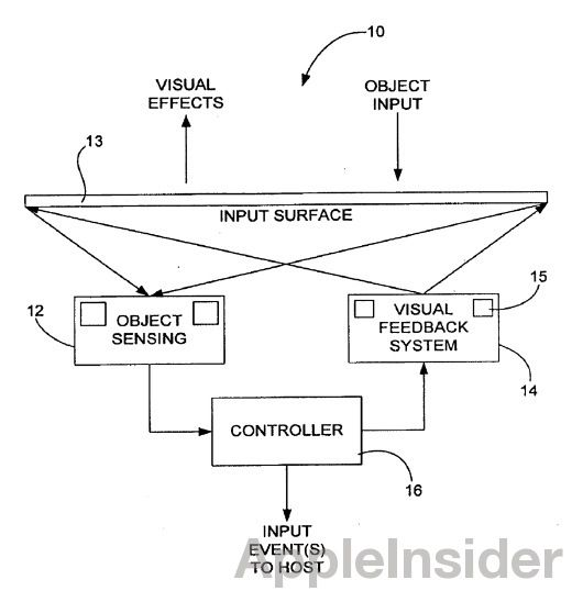 illuminated-touchpad-patent-2