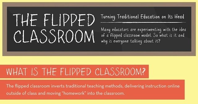 Find out more about the flipped classroom from this infographic.