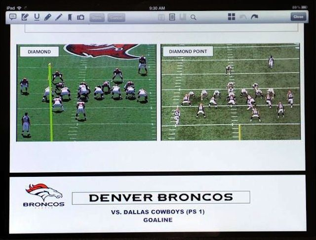 iPads offer new ways for coaches and players to review video footage.