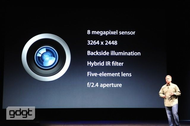 iPhone 5 Camera Upgrade Includes 8 Megapixel Sensor, Panorama ...