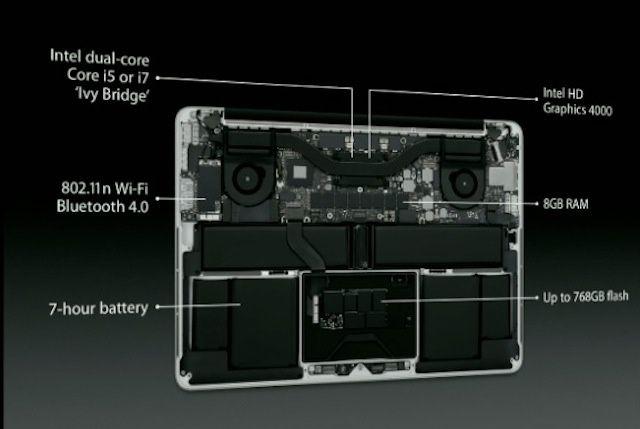 Apple unveils 13 inch macbook pro with retina display starting at 1 699 ipad mini event - Macbook pro 15 retina ports ...