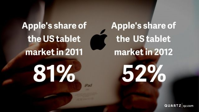 apple_tablet_share_typographic_2