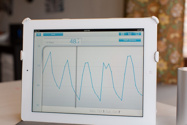Netatmo weather station 6