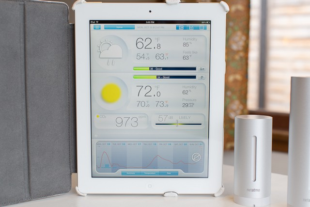 Netatmo weather station 9