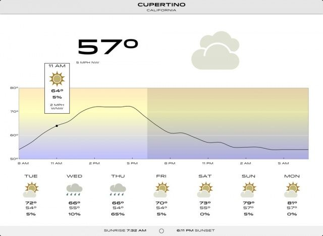 Check-the-Weather-for-iPad-1