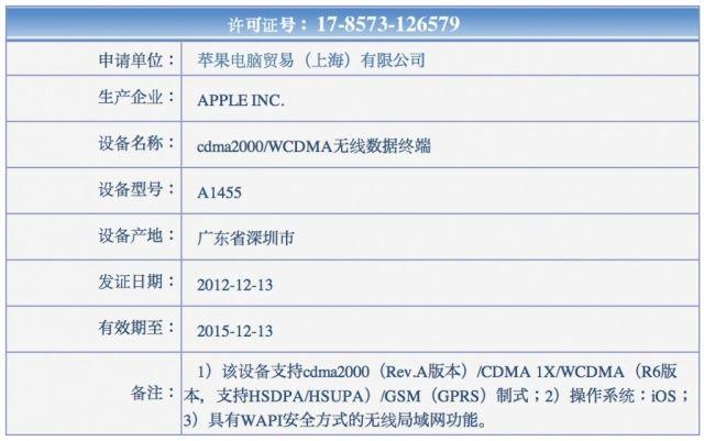 Cellular-iPad-license-China