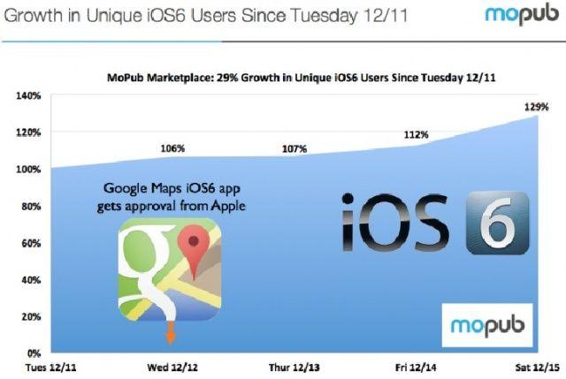 Google-Maps-iOS-6-adoption