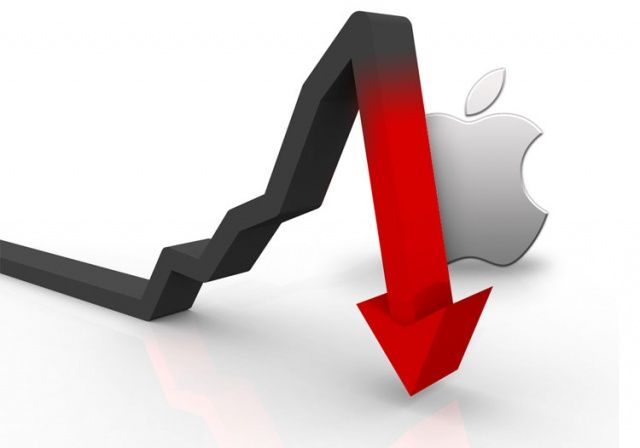 apple-stock-drop