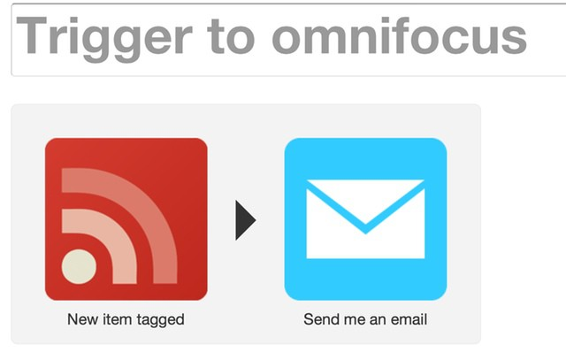 Use IFTTT To Send Google Reader Articles To OmniFocus And
