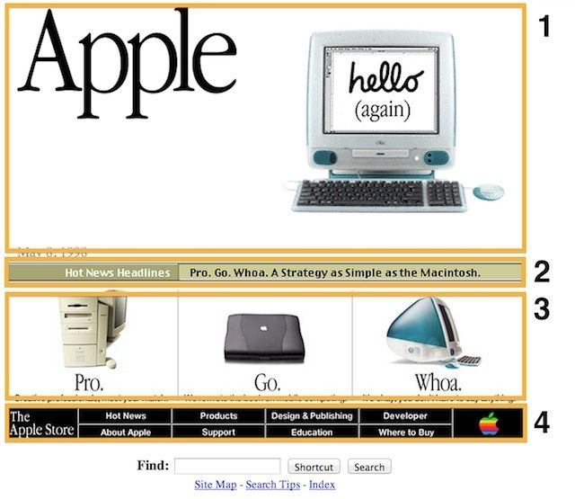apple1998websitecomponents