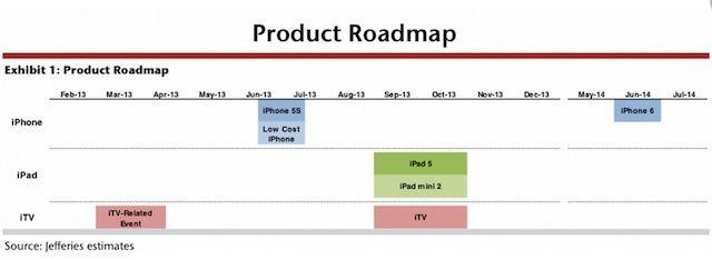 productroadmapaccordingtojeffries
