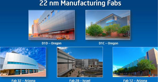 intel_22nm_manufacturing_fabs