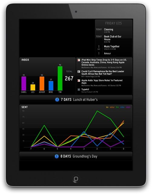 Panic-Dashboard-iPad-screenshot-001